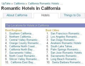 Romantic hotels in California